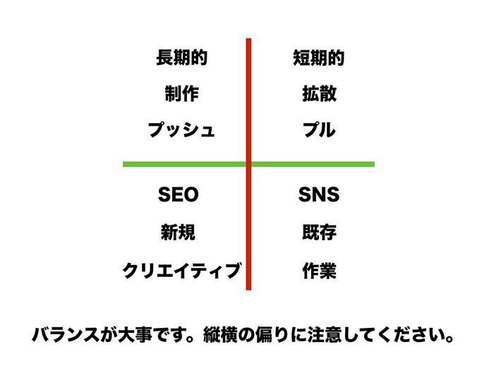 YouTubeでの長期的な戦略の立て方JPG.006