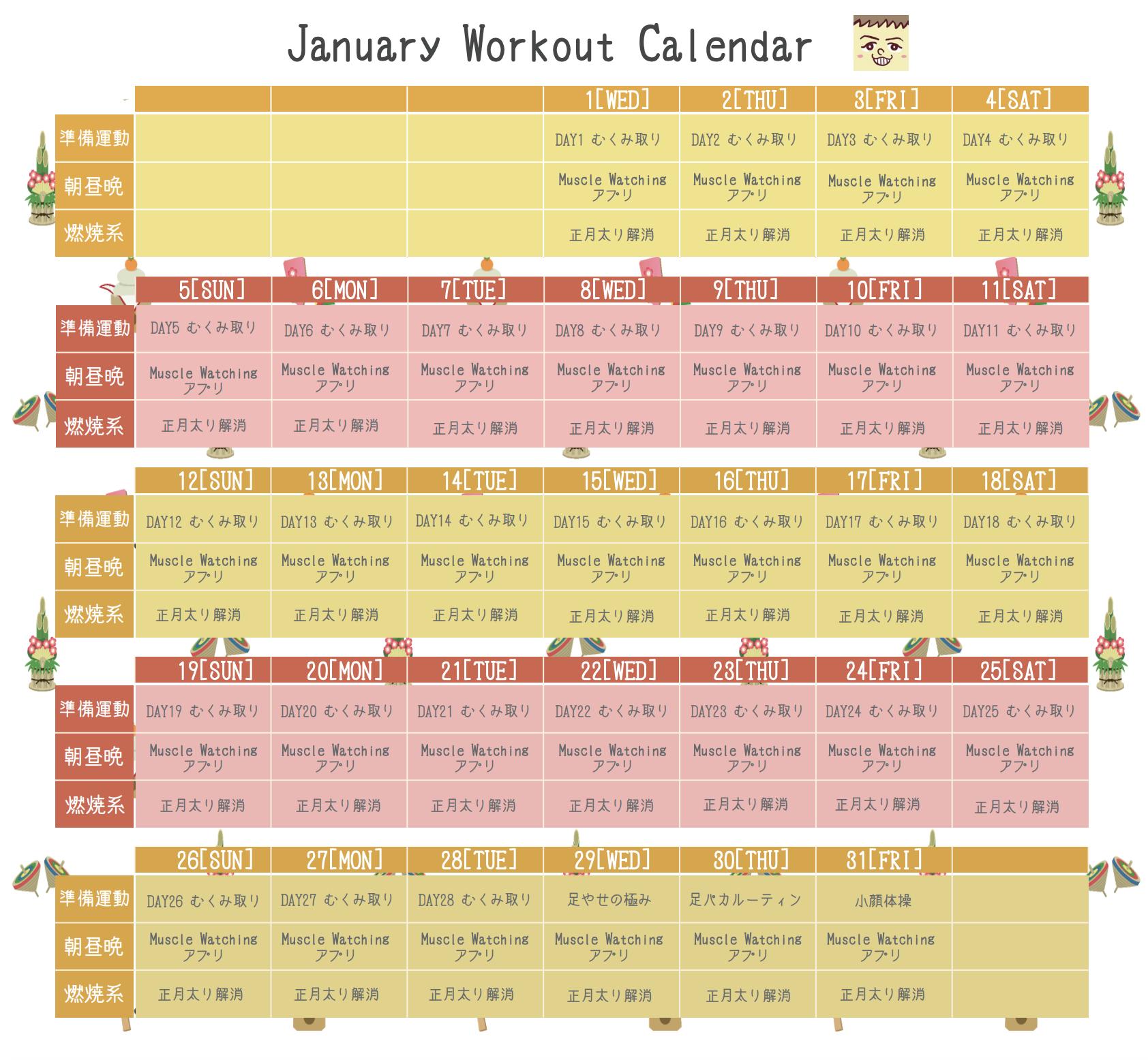 1月ワークアウトカレンダー| Muscle Watching